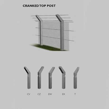 Chainlink cranked top post